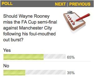 Rooney ban poll